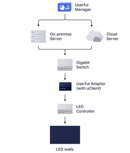 LED-single-controller-diagram