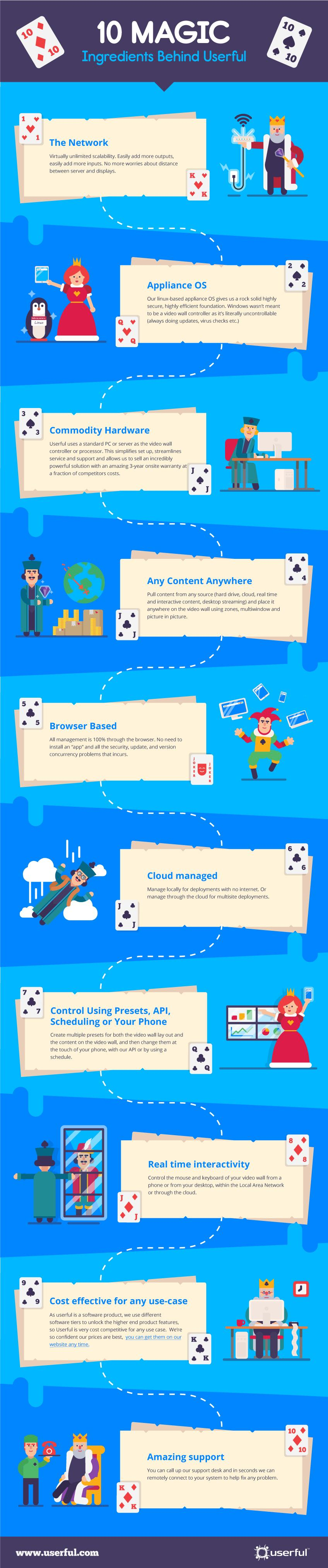 10-reasons-infographic