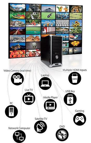Userful video wall processors and controllers
