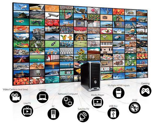 Userful video wall processor diagram
