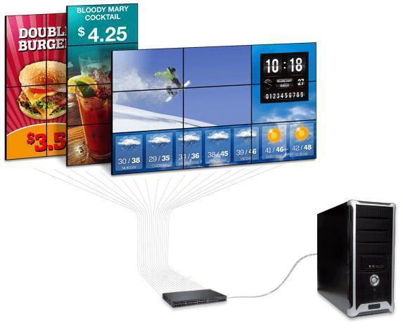 Userful Video Wall Processor